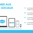 Médias sociaux, comprendre les usages et les nouveautés avec une formation médias sociaux